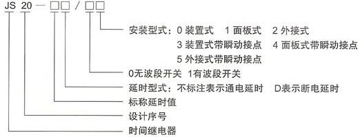 JS20系列晶体管时间继电器的型号及含义