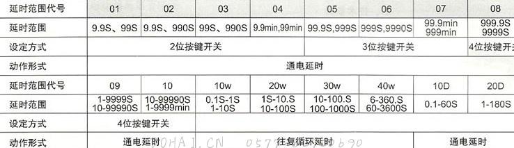 JSS1电子式时间继电器的外型及安装尺寸