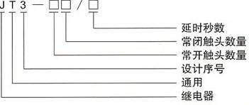 JT3系列直流电磁式继电器的型号及含义