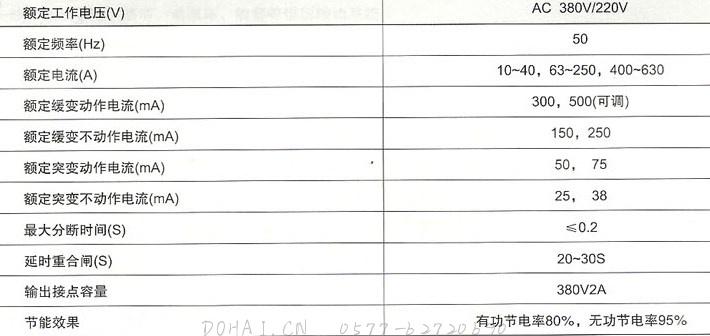 JD88鉴相鉴幅无声运行漏电继电器的主要技术参数