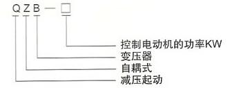 QZB系列自耦变压器的型号及含义
