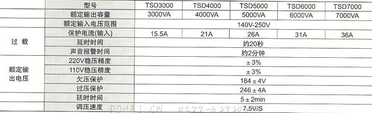 TSD系列伺服式交流稳压器的主要技术参数