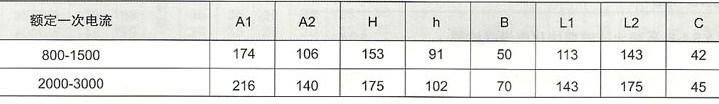 LMZJ1-0.5(800-3000/5)的技术参数