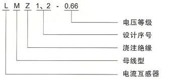 LMZJ1-0.66电流互感器的型号及含义