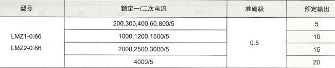 LMZJ1-0.66电流互感器的技术参数