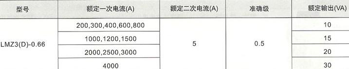 LMZ3(D)-0.66型电流互感器的技术参数