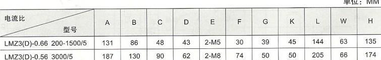 LMZ3(D)-0.66型电流互感器的电流比