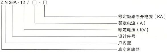 ZN28-12真空断路器型号含义说明
