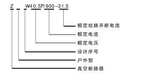 ZW7-40.5真空断路器型号含义说明