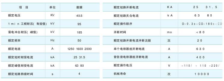 ZN85-40.5户外真空断路器技术参数及规格含义
