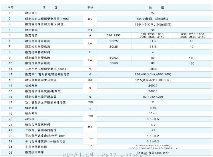 VS1-24户外真空断路器技术参数及规格含义