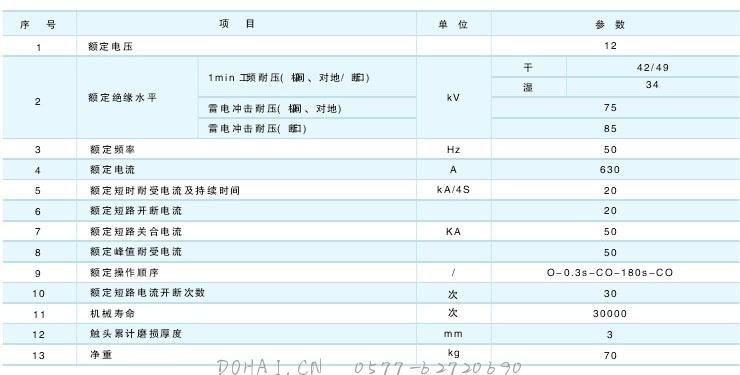 ZW43-12户外真空断路器技术参数及规格含义
