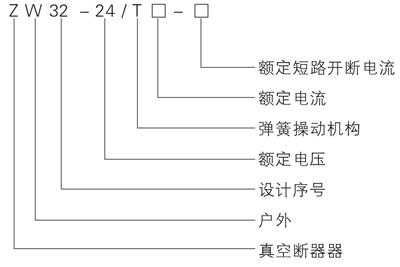 ZW32-24真空断路器型号含义说明
