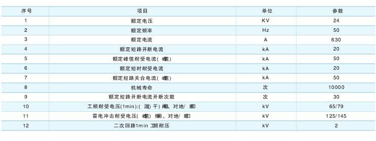 ZW32-24户外真空断路器技术参数及规格含义