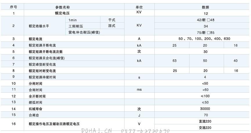 ZW8M-12户外真空断路器技术参数及规格含义
