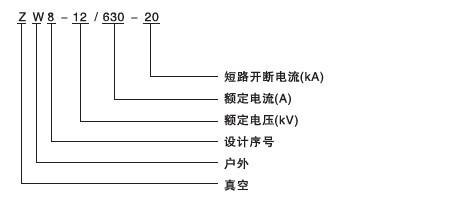 ZW8-12真空断路器型号含义说明