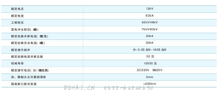 ZW8-12户外真空断路器技术参数及规格含义