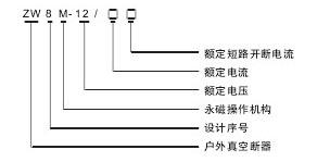 ZW8M-12真空断路器型号含义说明