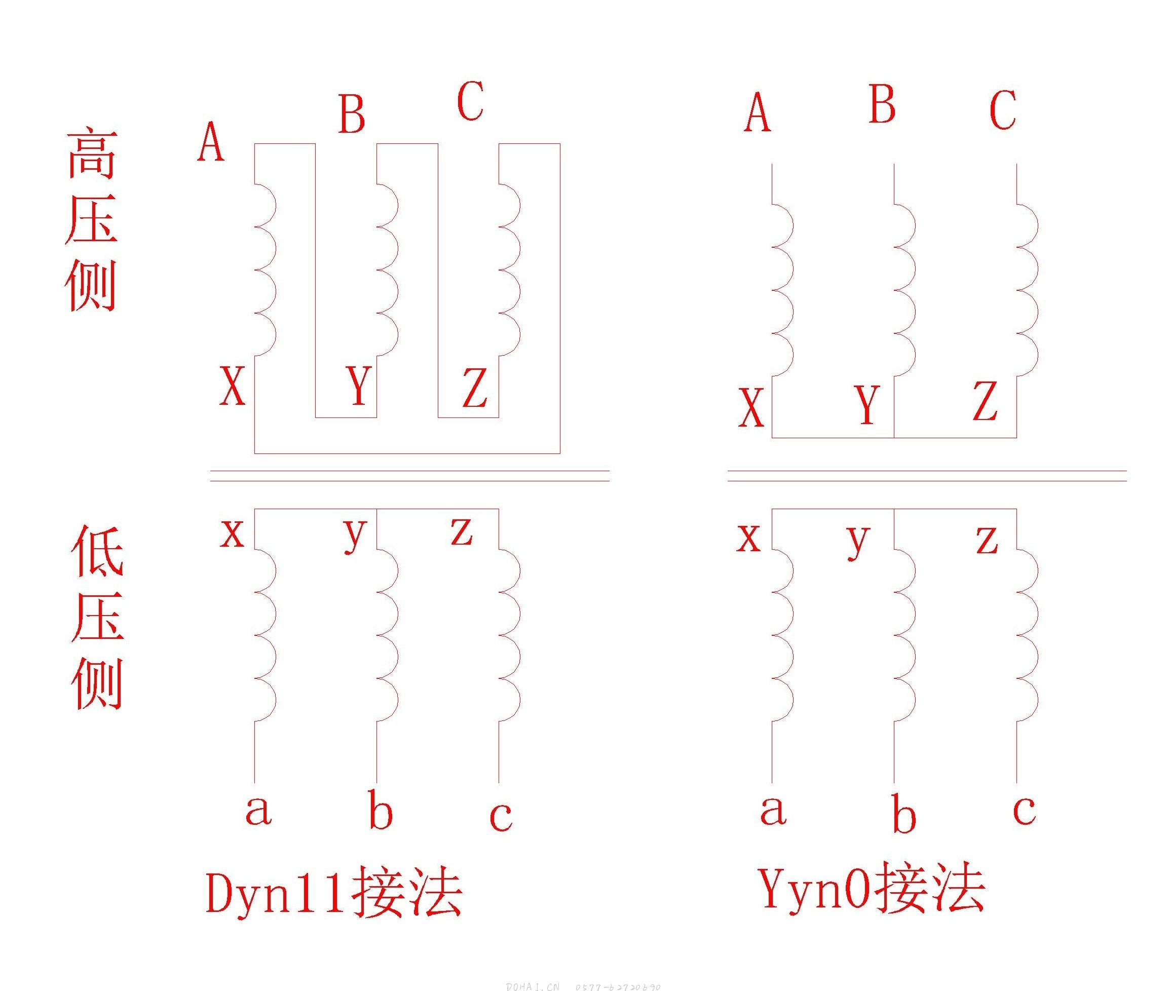变压器dyn11接线盒yyn0接线的示意图