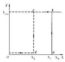 继电器输入-输出特性图