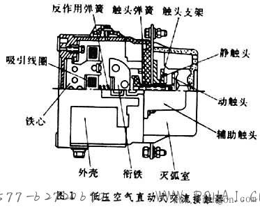 低压空气直动式交流接触器