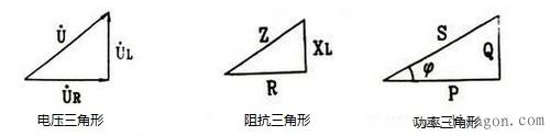 电压三角形、阻抗三角形、功率三角形