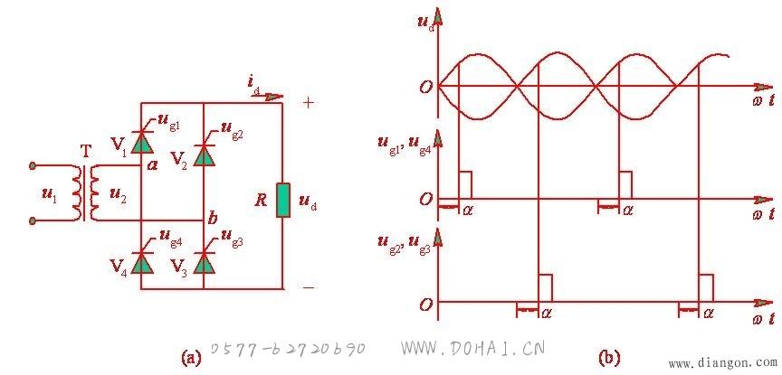 交流调速变流器的类型