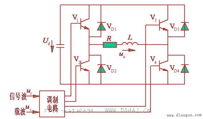 单相SPWM控制原理