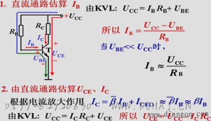 放大电路的静态分析