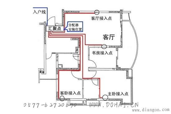 家庭配电箱接线图_家庭电线插座接线图