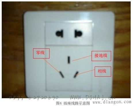 三相五线制在民用建筑电气设计中的应用