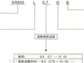 SR800(YT800)系列电流矢量型变频器