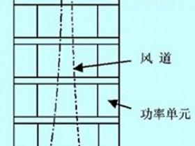 高压变频器单元热仿真计算
