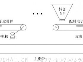 四方V560变频器在配料机上的应用