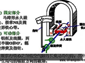 电工测量仪表的型式