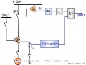 中性点可能接地或不接地运行时变压器的零序电流电压保护