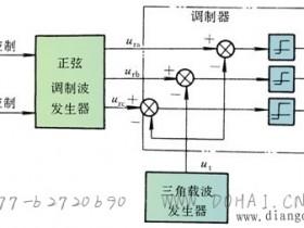 直流伺服系统结构和原理
